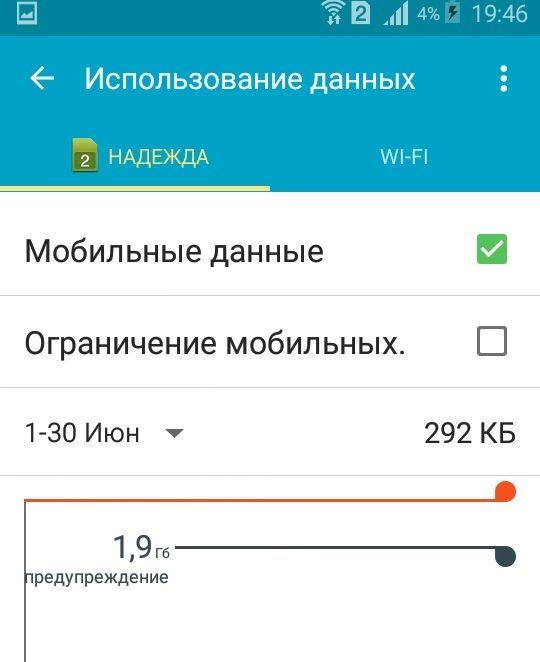 Лимит использования мобильных данных