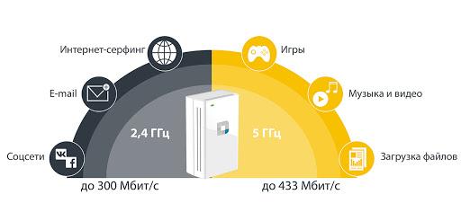 Wi-Fi_2,4_5