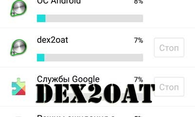 Что такое dex2oat.